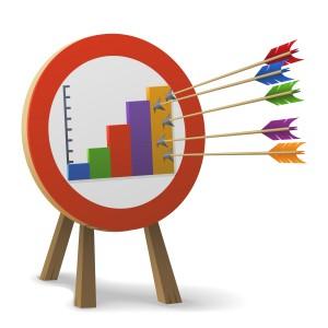 Target Win Rate