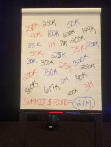 Over $12M Found at 2018 Summit