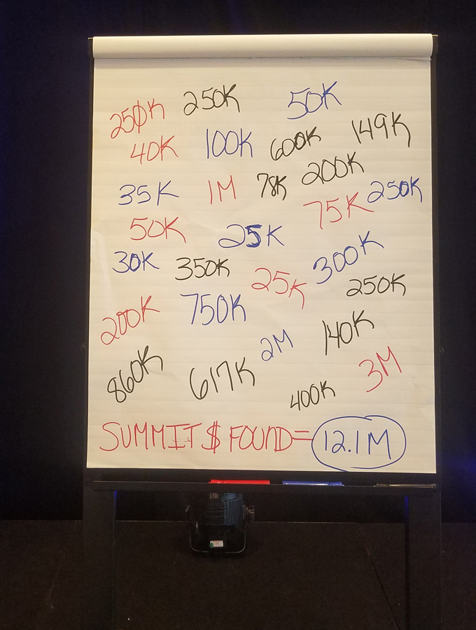 Summit 2018 12 Million Dollars Found